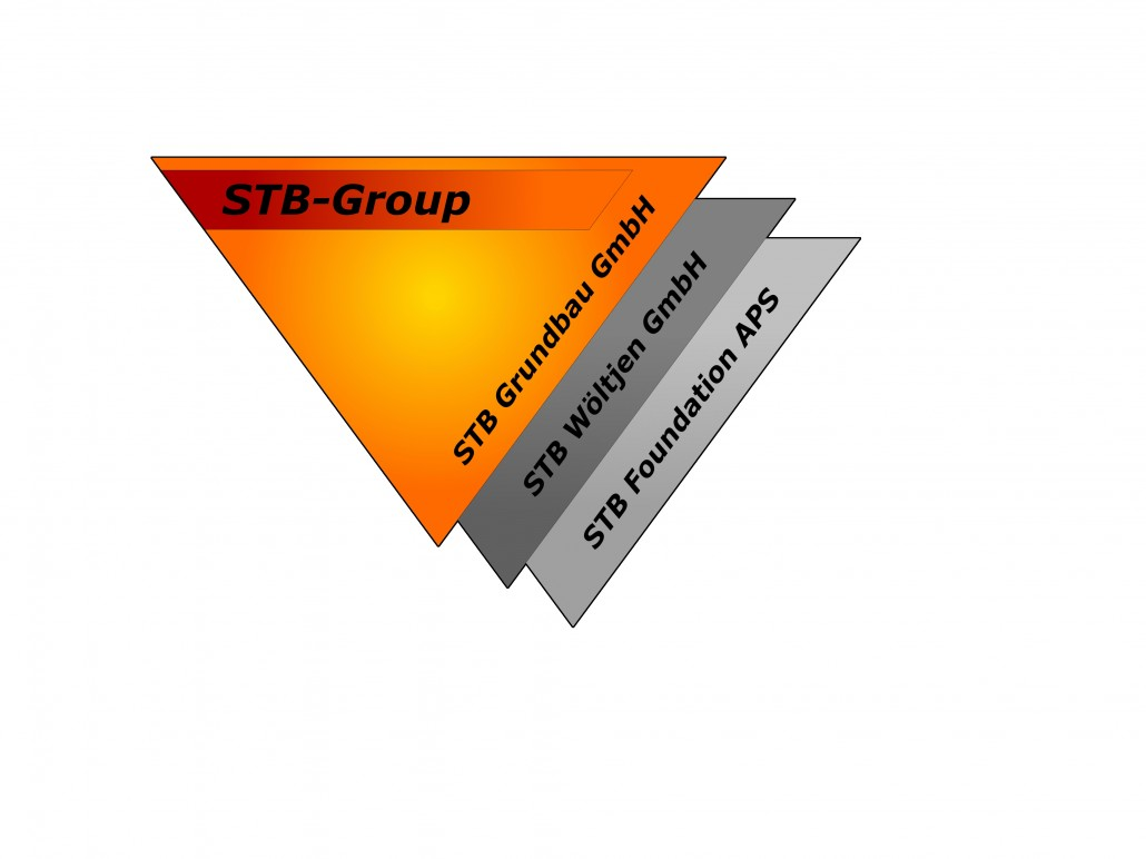 STB Group